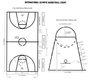 Wie Groß Ist Ein Basketball Spielfeld