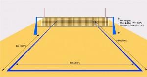 Wie groß ist ein Beachvolleyball Spielfeld