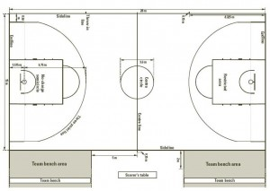FIBA Basketballfeld