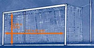 Ein Fußballtor ist 8 Fuß hoch und 8 Yards weit.